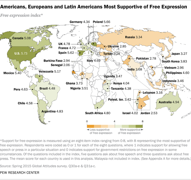 fot. Pew Research Center